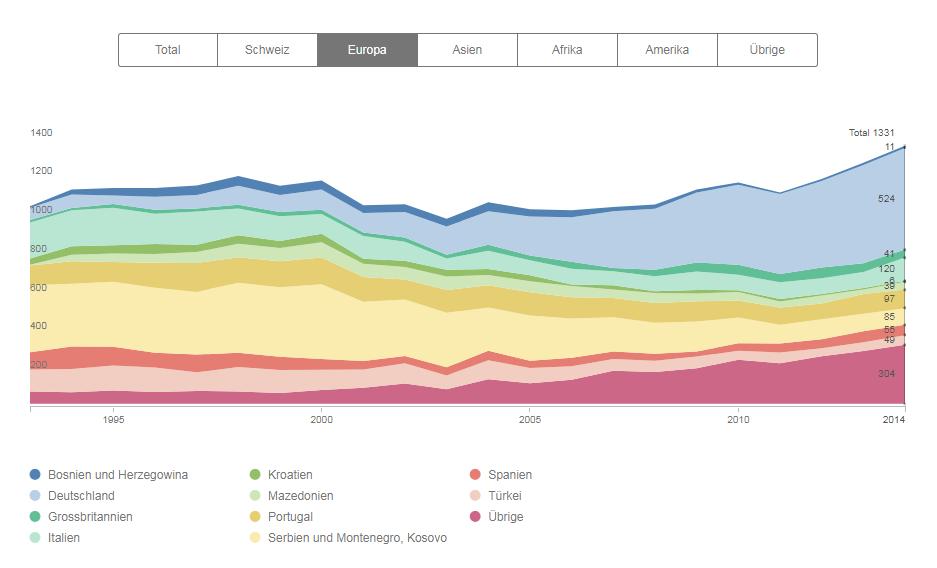 2015-03-26_steigende-geburtenzahlen_folge-der-zuwanderung-oder-gesellschaftlicher-trend